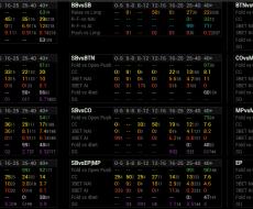 Preflop vs PFR [7-10max]